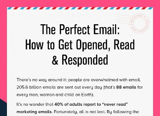 5 Keys to the Perfect Email