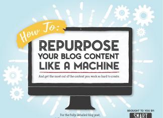 7 Unique Ways to Repurpose Blog Content
