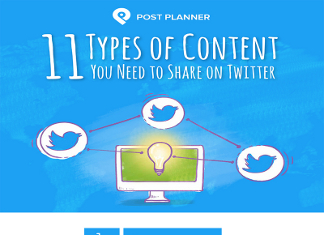 11 Types of Content that Get the Most Twitter Retweets