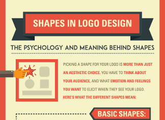 11 Ways Shapes in Logos Influence Buying Behavior