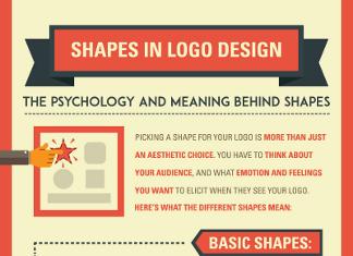 11 Ways Shapes in Logos Influence Buying Behavior