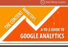 26 Things You Need to Know About Google Analytics