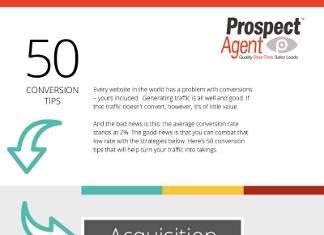 50 Proven Tactics to Improve Your Conversion Rates