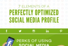 How to Create the Perfect Social Media Profile