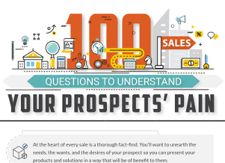 100 Best Sales Questions to Ask a Prospect