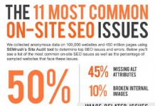 11 Most Common SEO Mistakes on Websites