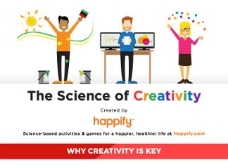 21 Proven Tactics that Spur Creativity