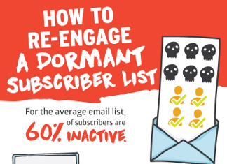 5 Ways to Get Your Email List to Open and Respond