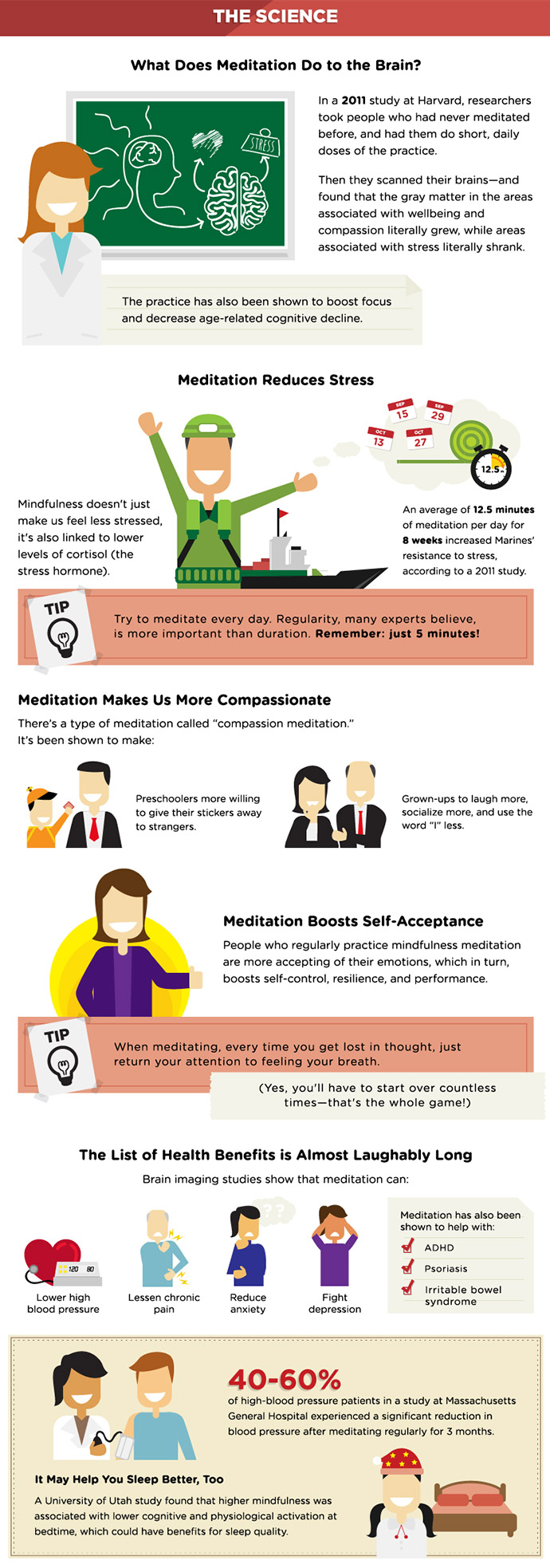 meditation-stress-statistics-and-benefits-infographic