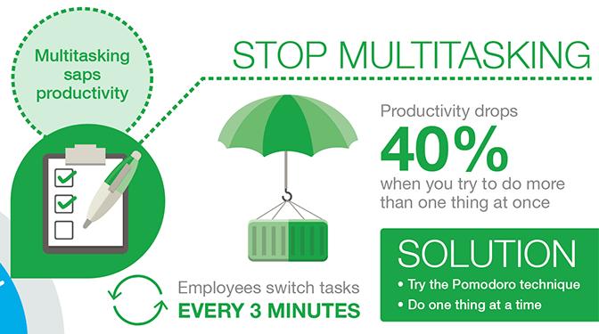 multitasking-statistics-employees-business