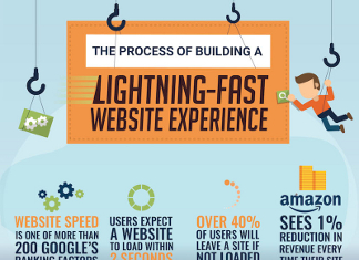 17 Ways to Improve the Speed of Your Website