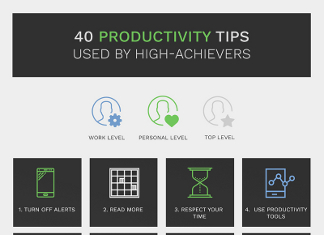 40 Awesome Productivity Growth Hacks