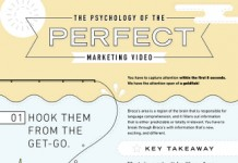 6 Tactics for Creating an Memorable Video