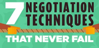 7 Negotiation Tactics that Work Every Time