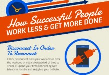 7 Ways Successful Entreprenuers Get More Done