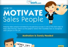 How to Motivate Sales Reps to Achieve Greatness