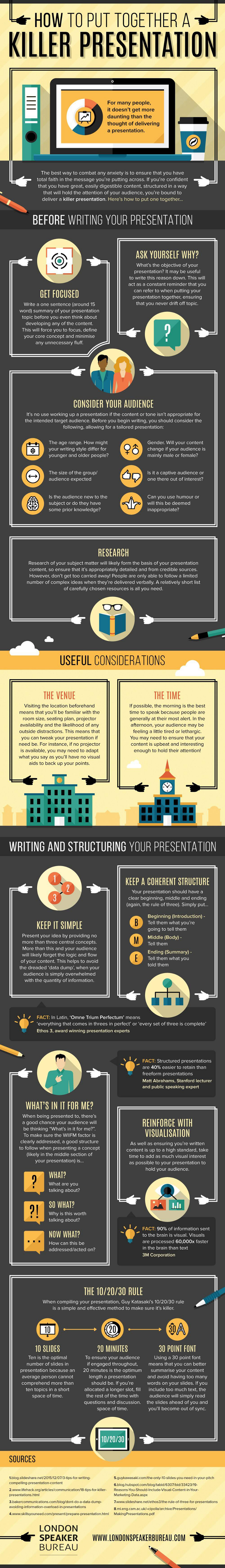 Jaw-Dropping-Presentation