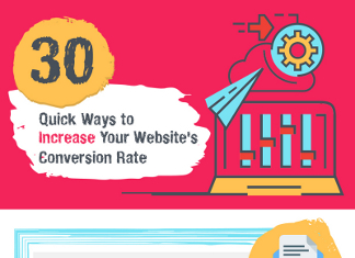 30 Best Website Conversion Rate Optimization Tactics