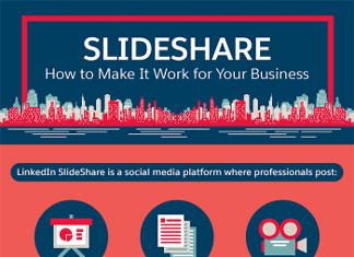 How to Get Crazy Traffic from Slideshare Presentations