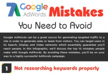 7 Common Google Adwords Mistakes