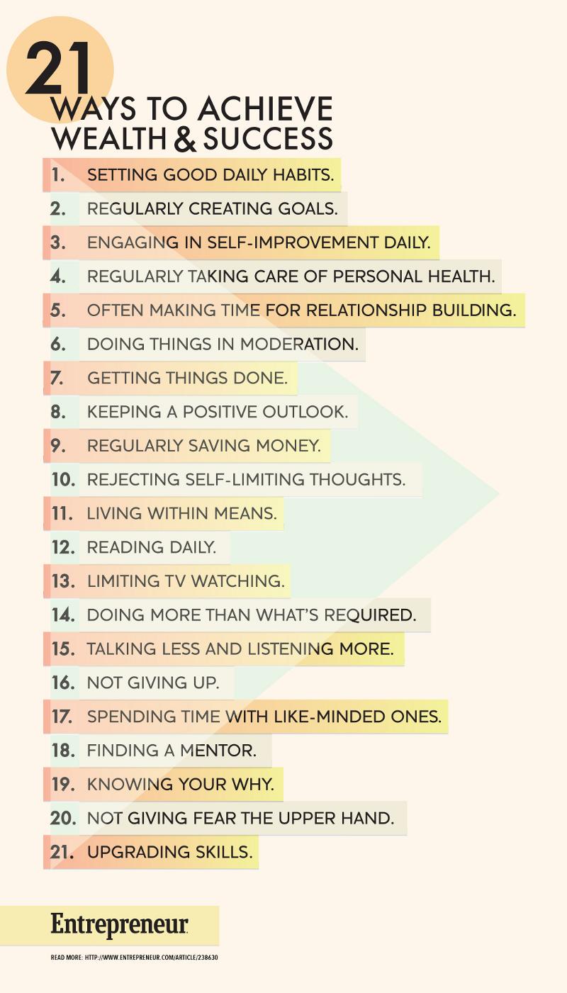 Ways-to-Build-Wealth