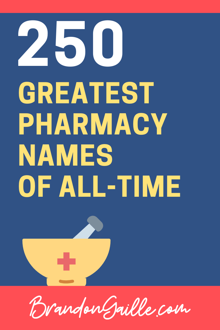 Pharmacy Names