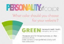 How to Choose the Right Color for a Website