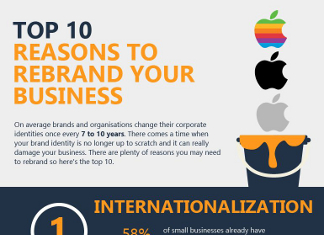 10 Reasons to Rebrand Your Business
