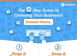 12 Keys to Choosing the Perfect Domain Name