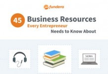 45 Best Resources for Small Business Owners