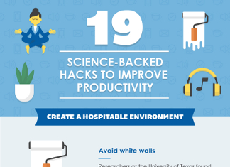 17 Proven Ways to Triple Your Productivity
