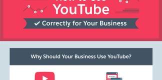 31 YouTube Marketing Tips for Small Business Owners