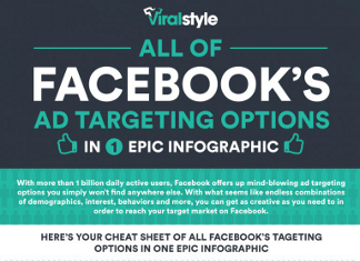 List of Facebook's Ad Targeting Options