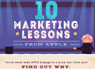 10-Amazing-Apple-Marketing-Strategies-that-Entrepreneurs-Can-Use