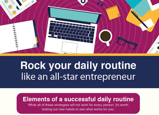 14-Elements-of-a-Successful-Daily-Routine