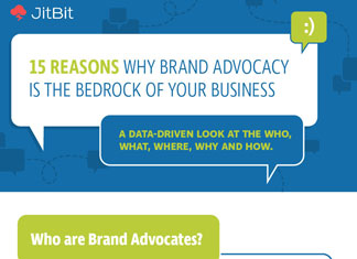 15-Things-About-Brand-Advocates-You-Need-to-Know