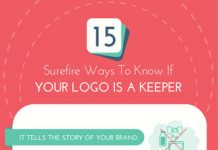 15-Ways-to-Know-You-Nailed-Your-Company-Logo