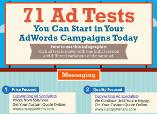 71-Adwords-Tips-that-Increase-Conversions-and-Decrease-Costs