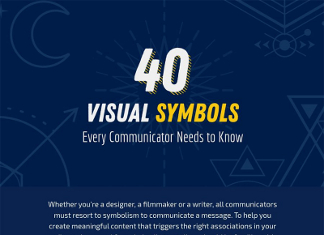 40 Most Powerful Visual Symbols in Business