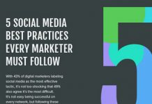 5-Social-Media-Best-Practices-to-Live-By