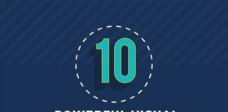 10 Incredible Visual Marketing Tactics
