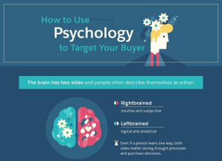 19 Psychological Tricks to Lure Customers In