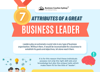 7 Attributes Every Business Leader Needs
