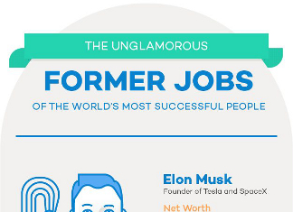 The First Jobs of Billionaires and Icons