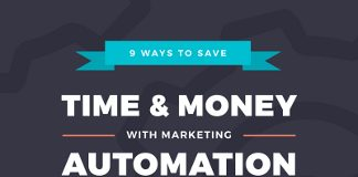9 Ways to Save Time with Marketing Automation