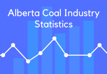 Alberta Coal Industry Statistics
