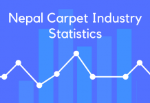 Nepal Carpet Industry Statistics