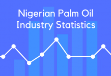 Nigerian Palm Oil Industry Statistics