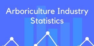 Arboriculture Industry Statistics