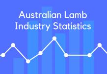 Australian Lamb Industry Statistics